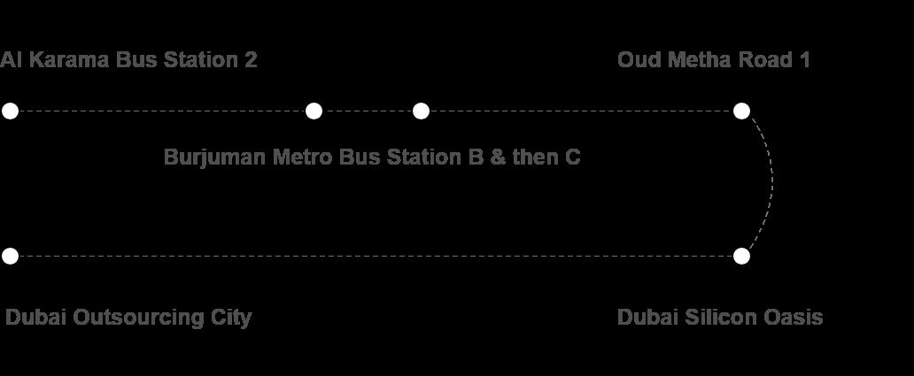 bus X25 route